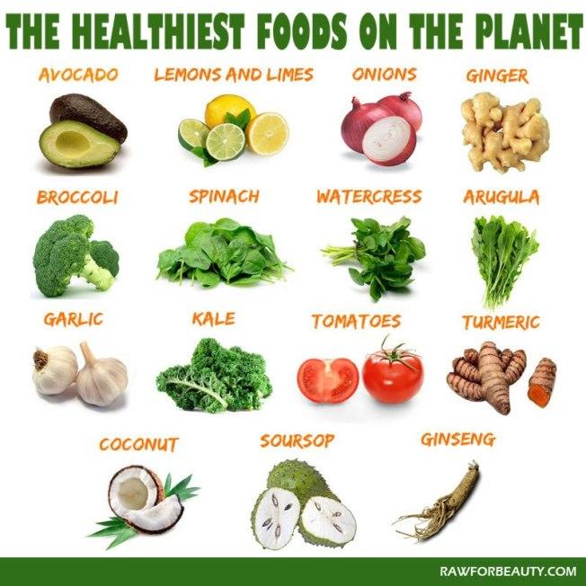 Healthiest%20foods
