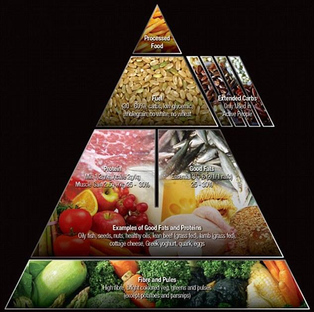 healthyfoodpyramid