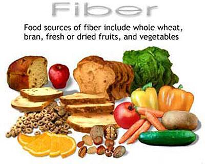 high-fiber-diet